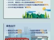 门头沟分区规划发布 410万入住生态宜居盘