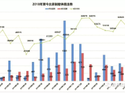 上半年北京别墅市场大盘点:老墅又开花,限竞成主力,南城在崛起