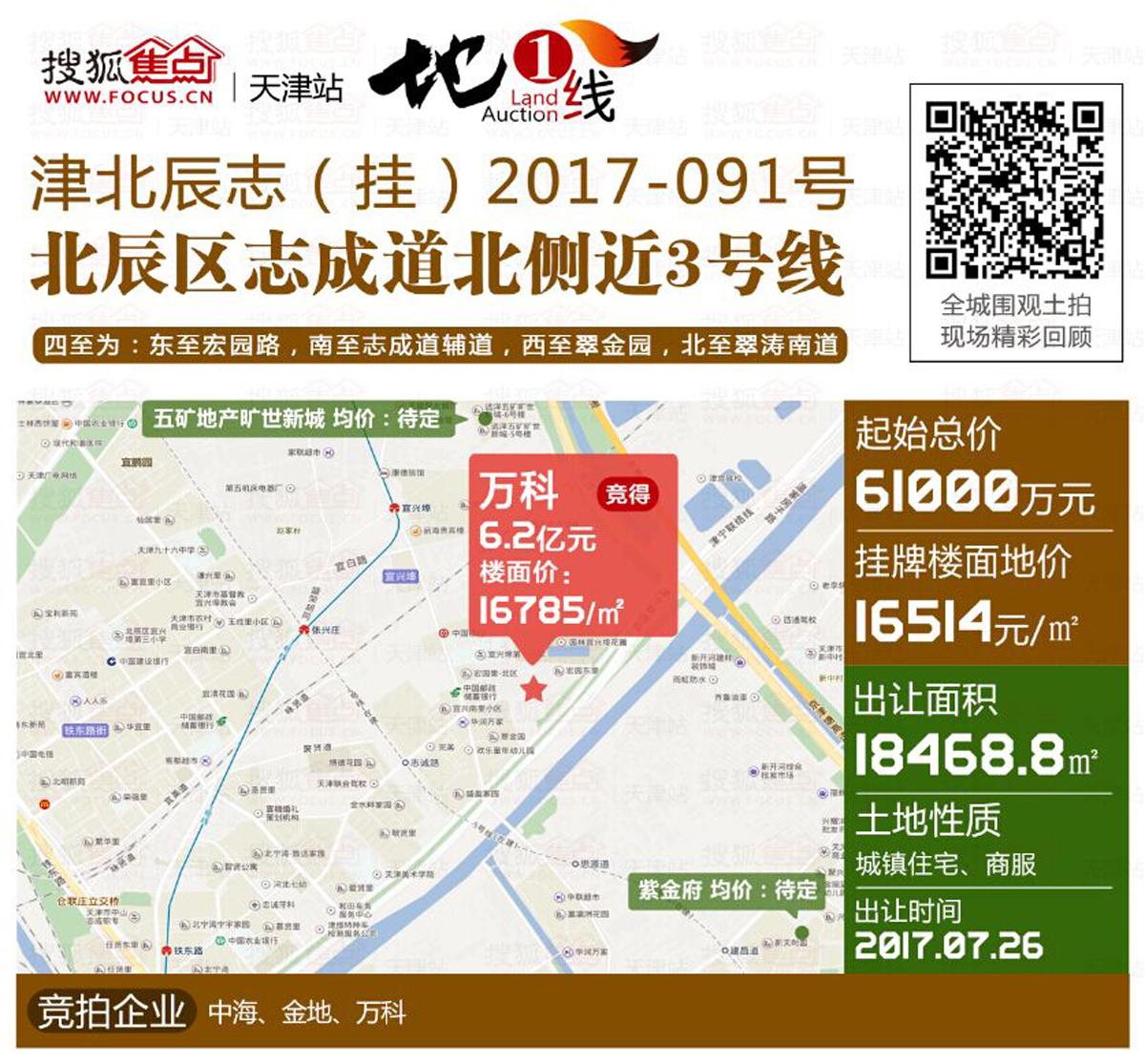 津近期5大新项目案名曝光 志成道某盘预6月首开