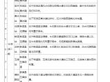中南樾府资讯配图