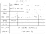 万科芳塔纳丽(湖心湾)资讯配图