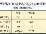 华夏山海城资讯配图