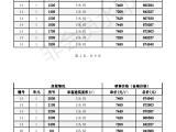 中天清江诚品资讯配图