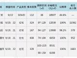 中国华商交子公馆资讯配图