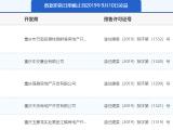 中交锦悦资讯配图