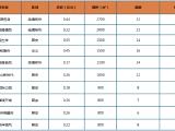 中庚·香山新时代资讯配图