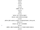 会展湾中港广场资讯配图