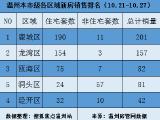 宝龙商业广场资讯配图