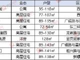 中国铁建山语桃源资讯配图