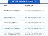 中国铁建玖城壹号资讯配图