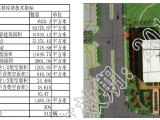 龙湖翡翠资讯配图