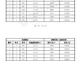 富冠铂樾府资讯配图