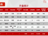 花漾锦江资讯配图