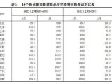 滨江樾府资讯配图