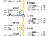 碧桂园·龙津世家资讯配图