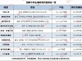 融城昆明湖资讯配图