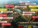 龙光城资讯配图