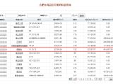 中侨中心资讯配图