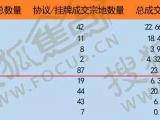 琨宇书香名府资讯配图