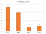 泽信·青城资讯配图