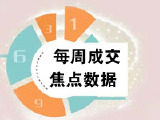 金亨利瑜璟苑资讯配图
