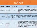 南宁万达茂天樾资讯配图