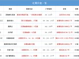 葛洲坝南京中国府资讯配图