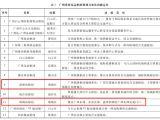 中国中铁诺德名著资讯配图