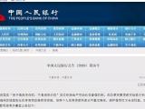 珠江铂世湾资讯配图