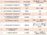 新华禧广场资讯配图