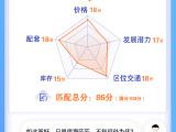 碧桂园星荟资讯配图