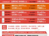龙光·玖珑郡资讯配图