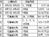 长沙恒大文化旅游城资讯配图