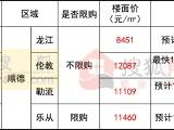 中海金玺公馆资讯配图
