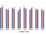 碧桂园·新城之光资讯配图