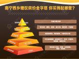 宋都·江韵朝阳资讯配图