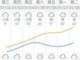 雄峰城资讯配图