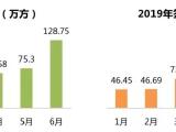 荣盛国际高尔夫温泉小镇资讯配图