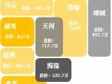 远东御江豪庭资讯配图