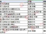 江东铂悦湾资讯配图