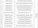 杭州江山风华资讯配图
