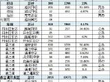 福晟钱隆御景资讯配图