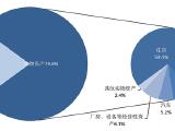 三峡果蔬交易中心资讯配图