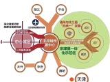 潮白河孔雀城雅瑞园资讯配图