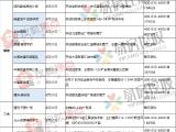 中南滨江国际资讯配图