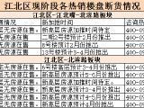 海尔海语江山资讯配图