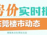 东方银座·兰乔公馆资讯配图