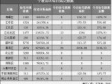 红星丰璟苑资讯配图