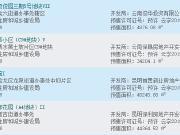 【最新获证】昆明上周共发放6张预售证 首创禧悦春城首获证