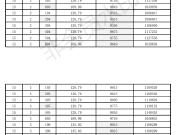 融侨悦城15#楼  总高6层 备案均价8930元/平